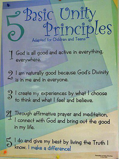 unity principles